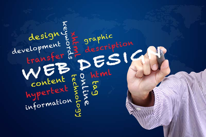 Bespoke Website Design Birmingham